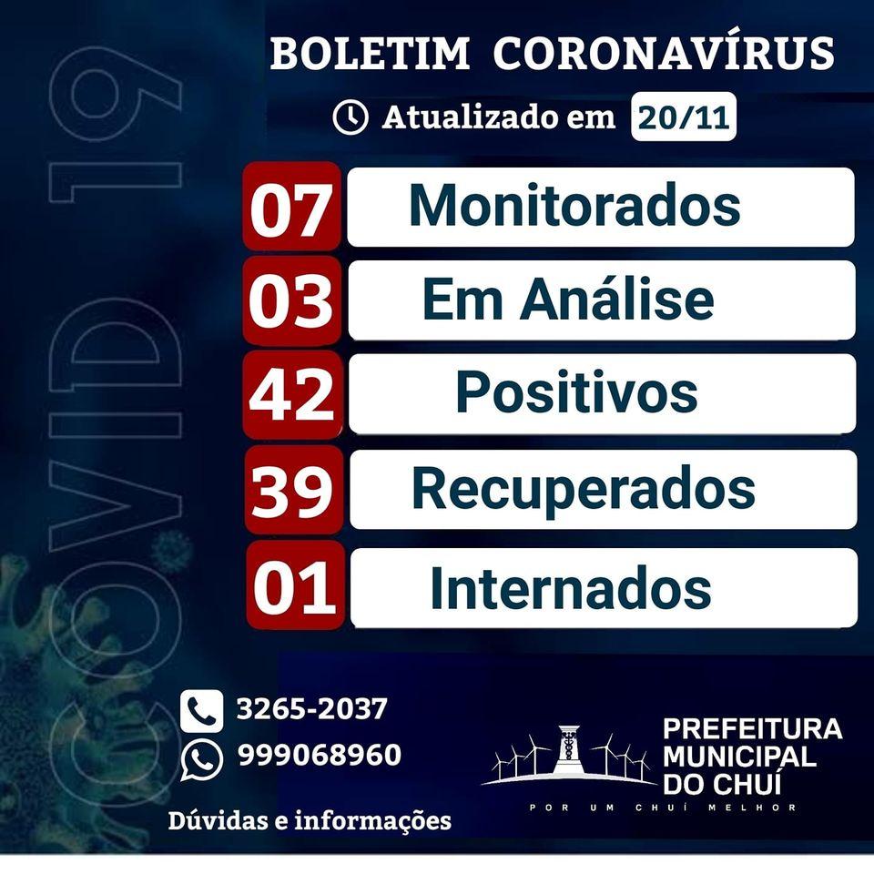 Coronavirus en Chuí